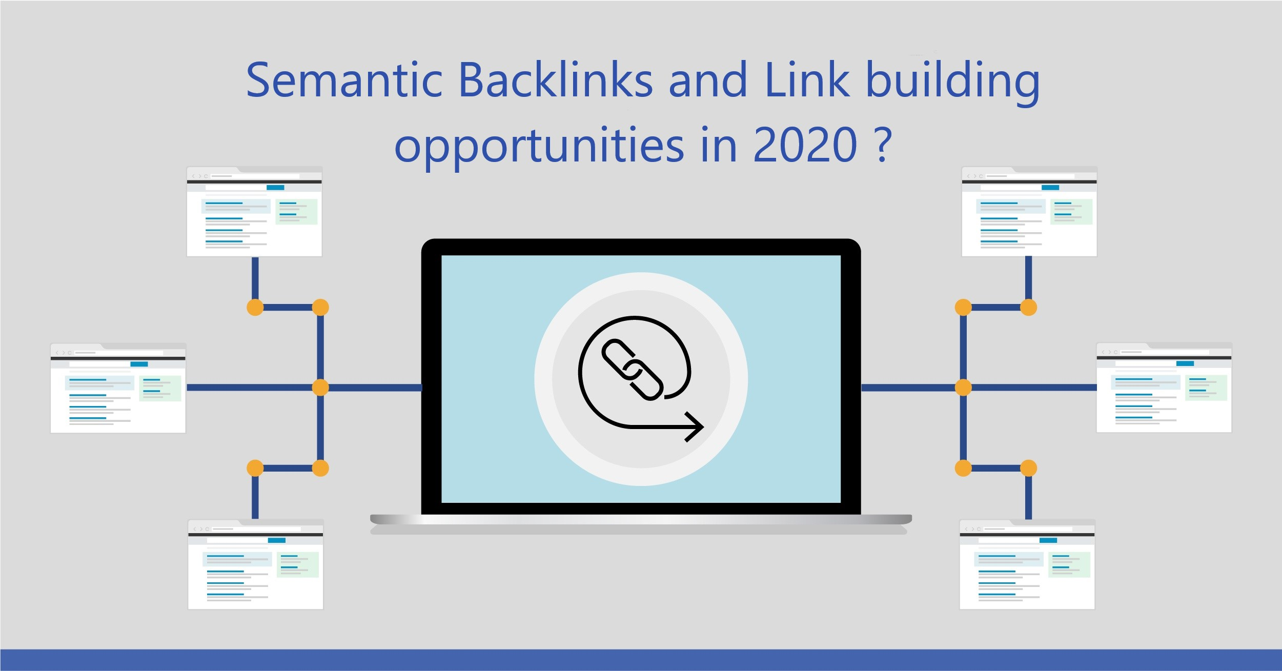 How Link building and semantic SEO are vital to your business in 2020?